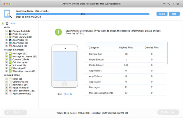 AnyMP4 iPhone Data Recovery for Mac Screenshot